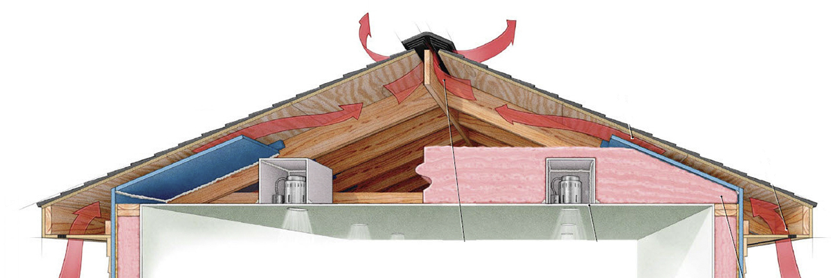 Understand the Importance of Attic Ventilation and Roof Health